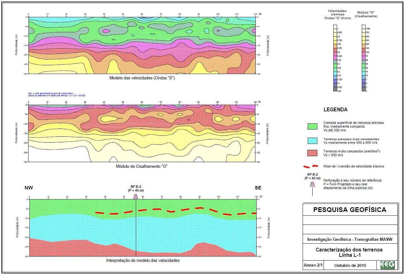 Perquisa geofisica