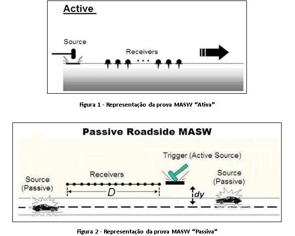 Masw Attive Passive